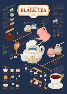 1704 Black tea Infographic Poster - 1704 Black tea Infographic Poster on Behance The actual Beneficial: Poster Layout, Poster On, Graphisches Design, Layout Design, What Is Black Tea, Art Resume, Tee Illustration, Design Graphique, How To Make Tea