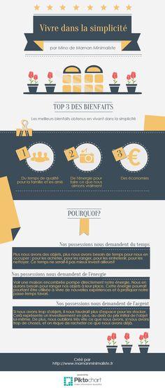 infographie bienfait