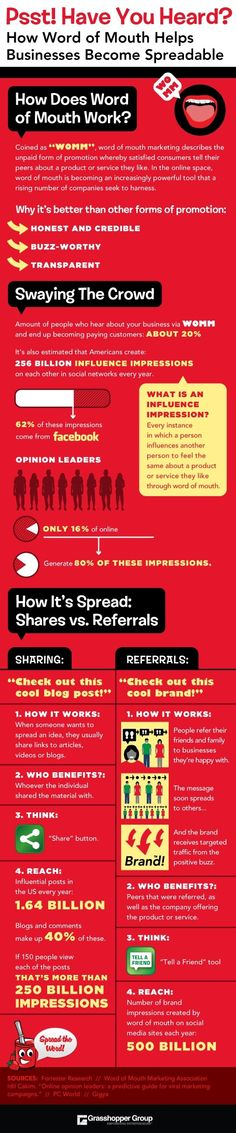 Would you like an infographic summary of the book Word of Mouth Marketing? Ask and ye shall receive! Great summary of an incredibly useful book! Viral Marketing, Content Marketing, Internet Marketing, Online Marketing, Word Of Mouth Marketing, Reputation Management, Co Working, Digital Marketing Strategy, Social Media Site