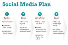 Social Media Marketing Plan -http://lwgsocialmediamarketing.com/social-media-marketing-2/