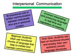 7 Interpersonal Communication Ideas Interpersonal Communication Interpersonal Communication