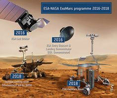 The heads of NASA and the European Space Agency (ESA) are scheduled to meet the week of Oct. 3 to determine how much