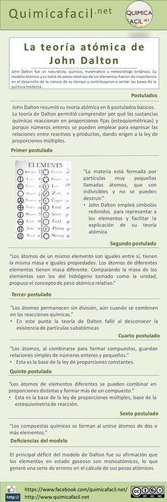 Metal Reactivity Series Chart Chem Pinterest Chart, Chemistry - fresh tabla periodica de los elementos quimicos definicion