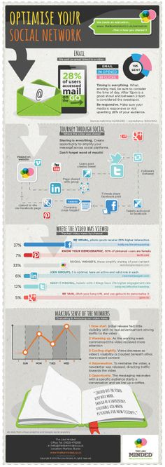 Optimise Your Social Network [INFOGRAPHIC] #social #network