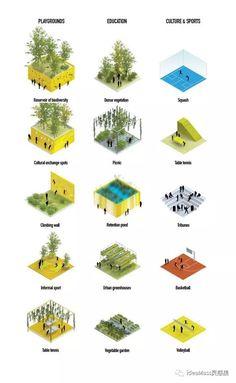 Landscape Plane, Landscape And Urbanism, Landscape Architecture Design, Urban Architecture, Architecture Drawings, Urban Landscape, Urban Design Concept, Architecture Concept Diagram, Urban Park