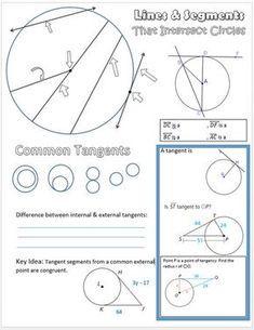 knowledge essay pdf models