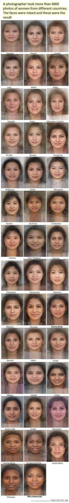 The average woman from each country…