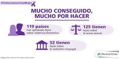 Infografía con cifras sobre países y leyes que luchan contra la violencia a la mujer
