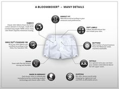 The details of a perfect #BoxerShort!