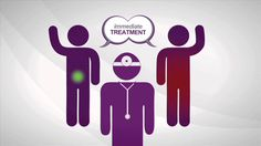 How Does a Prostate Cancer Diagnosis Affect a Man's Psychological Well B...