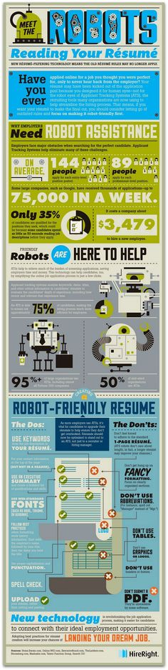 Infographic: Get Past the Resume Robots