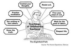The eight fold path of Buddhism, great for wicca, paganism and witchcraft.