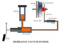 Image result for log splitter hydraulic circuit diagram