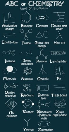 ABCs of Chemistry.