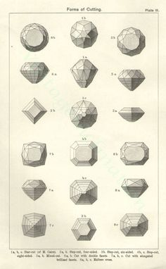 rmgdesign:  (via Gemstone cutting chart (1896)....