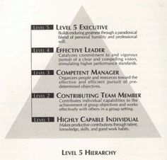 "Jim Collin's level 5 hierarchy ""Good to Great"" Thursday Quotes, Servant Leadership, Resume Builder, Good To Great, Level 5, 7 Habits, Humility, Self Development, Journal Inspiration"
