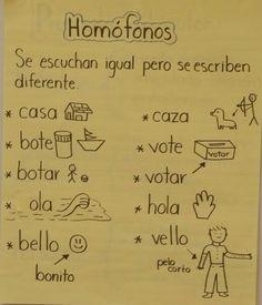 Homofonos