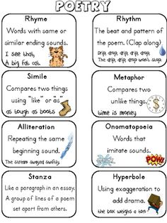 Poetry Terms from Reading Mecca on TeachersNotebook.com -  (1 page)  - This poetry reference page is great for teaching young students, grades 1 through 4, about poetry terms such as alliteration and metaphors.  The page includes a sample of each term that is easy to read and visualize.