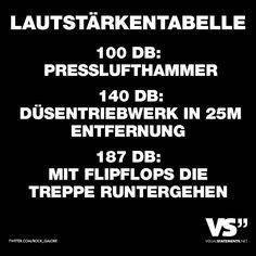 Lautstärkentabelle  100 db: Presslufthammer 140 db: Düsentriebwerk in 25m Entfernung 187 db: Mit Flipflops die Treppe runtergehen