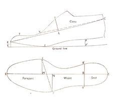 Shoe last measuring
