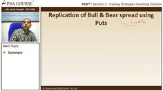 What do you mean by Bear Call Spread? | ApnaCourse