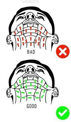 The direction of shaving your neck beard