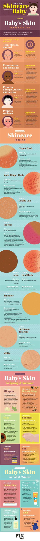 Baby Skincare for All Seasons | Fix.com