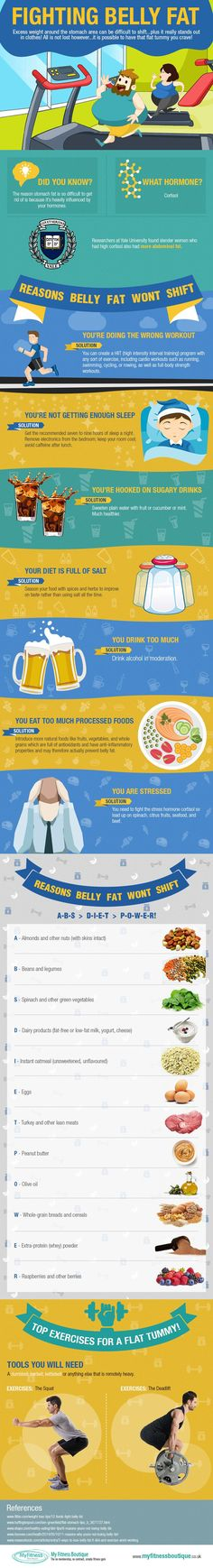 Belly fat the easiest to gain and the hardest to reduce. It is that stubborn stout which stands out in clothes and can make people extremely…   Fight the Tummy Flab #infographic