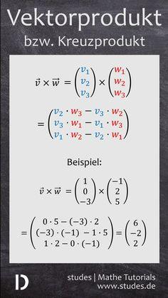 Vektorprodukt bzw. Kreuzprodukt | Mehr auf studes.de  #Mathematik #Mathe #Spicker #Spickzettel #Vektorprodukt #Kreuzprodukt #Vektoren #Vektorrechnung