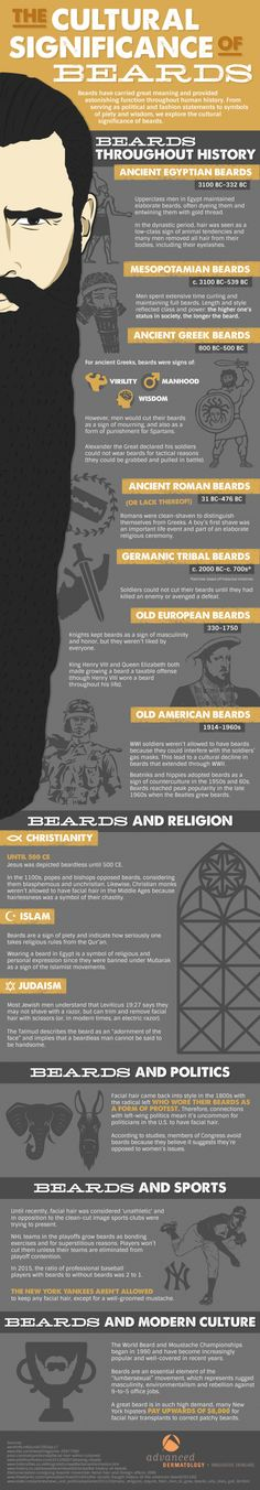 The Significance of Beards throughout History #Infographic #History