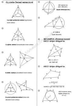 All Circle Circle Formulas – Picture Pdf Circle Formula, Math Quotes, Learn Turkish, Math Formulas, Math Books, Kids Behavior, Math For Kids, Document, Career Education