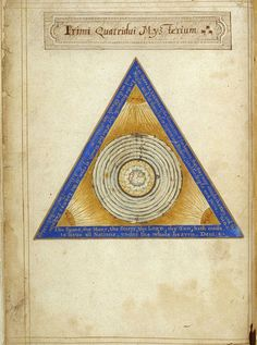 MS. Ashmole 1789, frontispiece: 'Primi Quatridui Mysterium'. The triangular figure has sentences from the Holy Scriptures inscribed in gilt letters on its blue border; within it is a diagram of the Ptolemaic system.