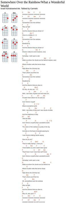 Started a Joke Lyrics Israel Kamakawiwo'ole: Somewhere Over the Rainbow/What a Wonderful World. Ukulele TabIsrael Kamakawiwo'ole: Somewhere Over the Rainbow/What a Wonderful World. Ukulele Tuning, Cool Ukulele, Guitar Chords For Songs, Music Chords, Ukulele Tabs, Lyrics And Chords, Piano Songs, Music Guitar, Guitar Lessons