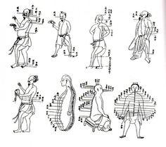 dibujo antiguo de acupuntura