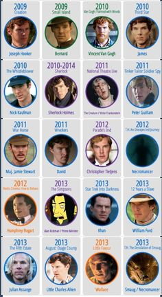 ❤️ The Many Roles of Benedict Cumberbatch, part 2. <--- Wow, at least twenty roles since 2009????