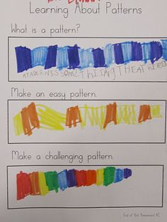 How To Produce Elementary School Much More Enjoyment Joyful Learning In Kc: Patterns Problems. An Assessment Format For Making And Understanding Patterns. Patterning Kindergarten, Kindergarten Art, Preschool Math, Math Classroom, Grade 2 Patterning Activities, Classroom Ideas, Teaching Patterns, Math Patterns, Number Patterns