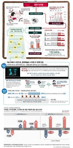 infographics 범죄 예방, 처벌과 교정 사이에서 길을 찾다