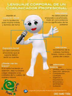 El lenguaje corporal de un comunicador profesional (recomendaciones)