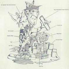 Student art in the 1986 yearbook of Sonora High School in La Habra, California.  #Sonora #LaHabra #Vencedor #yearbook #1986
