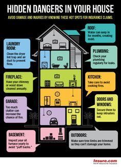 Hidden dangers in house