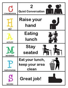CHAMPS posters for hall, bathroom and cafeteria. Champs Classroom Management, Behavior Management, Champs Charts, Cafeteria Behavior, Champs Behavior, Champs Posters, First Day Of School Activities, Behaviour Chart, School Classroom