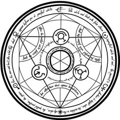 FMA Human Transmutation Circle and explaination