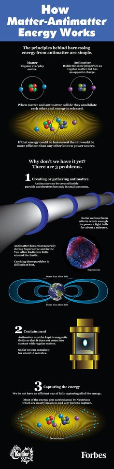 Astronomy Universe How Matter-Antimatter Energy Works - Many of us enjoy the science involved in Star Trek and with the release of Star Trek: Beyond this week I thought it would be fun to talk about one of the things that the movies and shows get right. Theoretical Physics, Quantum Physics, Space And Astronomy, Astronomy Facts, E Mc2, Science Facts, Fun Facts, Life Science, String Theory