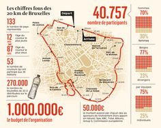 Running the 20 km of Brussels