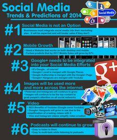 Social Media Trends & Predictions Of 2014   #Infographic #SocialMedia #Trends