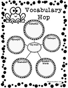 Reading Literature Graphic Organizers for 3rd, 4th, and 5th Grade.  Common Core aligned.  Great for any book! $