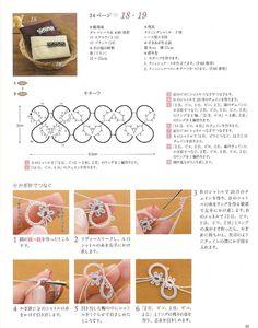 Craft Tatting lace