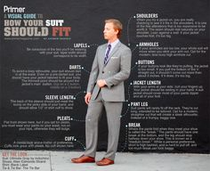 This pin outlines how a business suit *should* fit a man.  Attention to detail can make all the difference in creating that strong first impression.