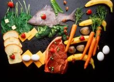 Menu for the Zone Diet