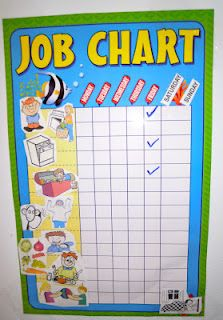 Here's What I Made!: Toddler Chore/Good Habits Chart